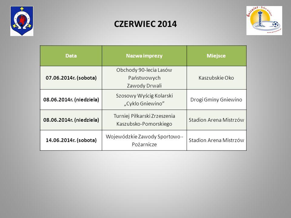CZERWIEC 2014 Data Nazwa imprezy Miejsce 07.06.2014r. (sobota)
