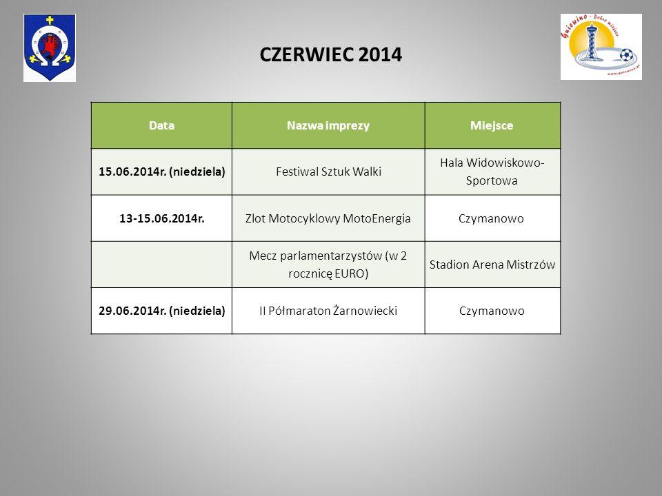 CZERWIEC 2014 Data Nazwa imprezy Miejsce 15.06.2014r. (niedziela)