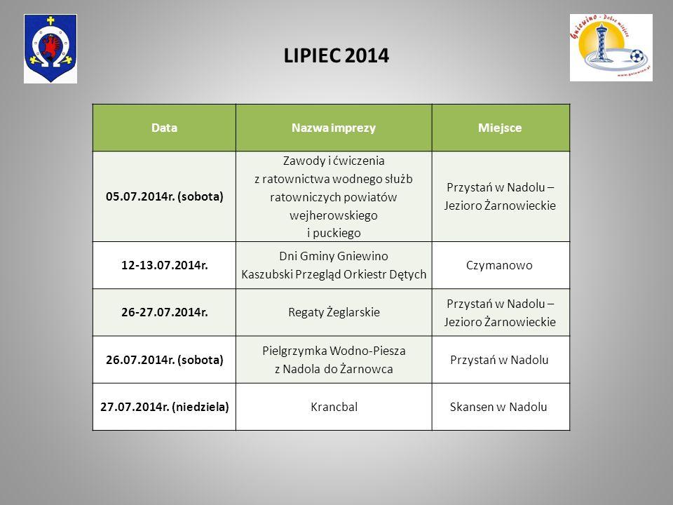 LIPIEC 2014 Data Nazwa imprezy Miejsce 05.07.2014r. (sobota)