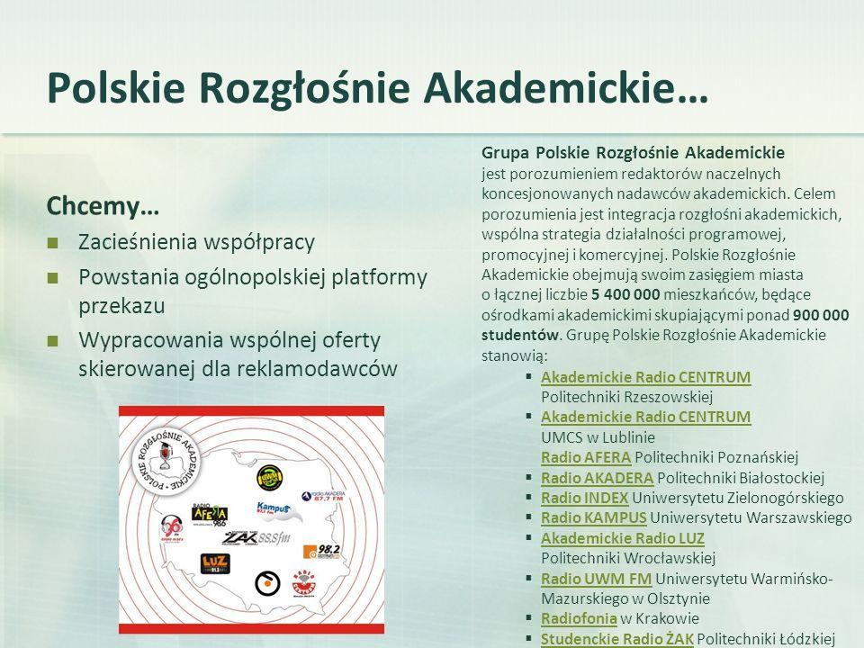 Polskie Rozgłośnie Akademickie…