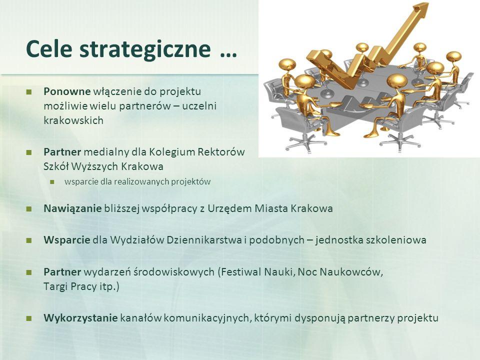 Cele strategiczne … Ponowne włączenie do projektu możliwie wielu partnerów – uczelni krakowskich.