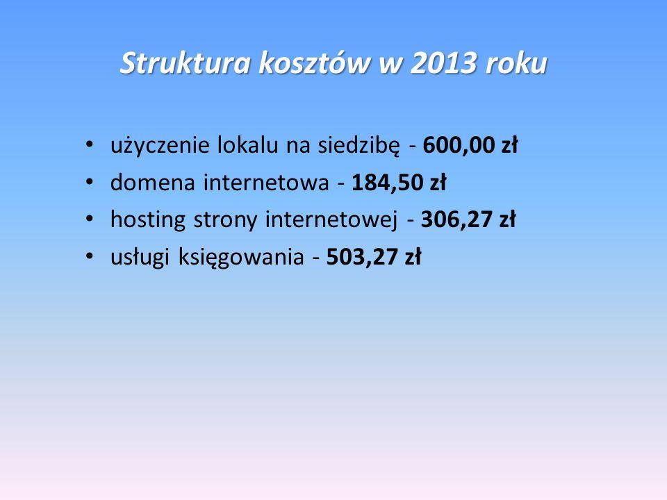 Struktura kosztów w 2013 roku