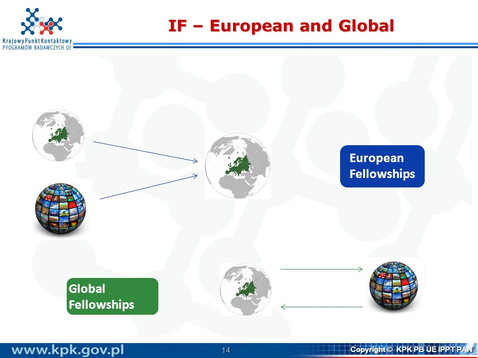 IF – European and Global
