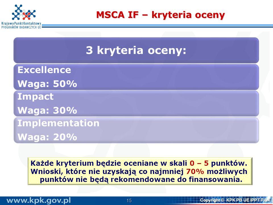 MSCA IF – kryteria oceny
