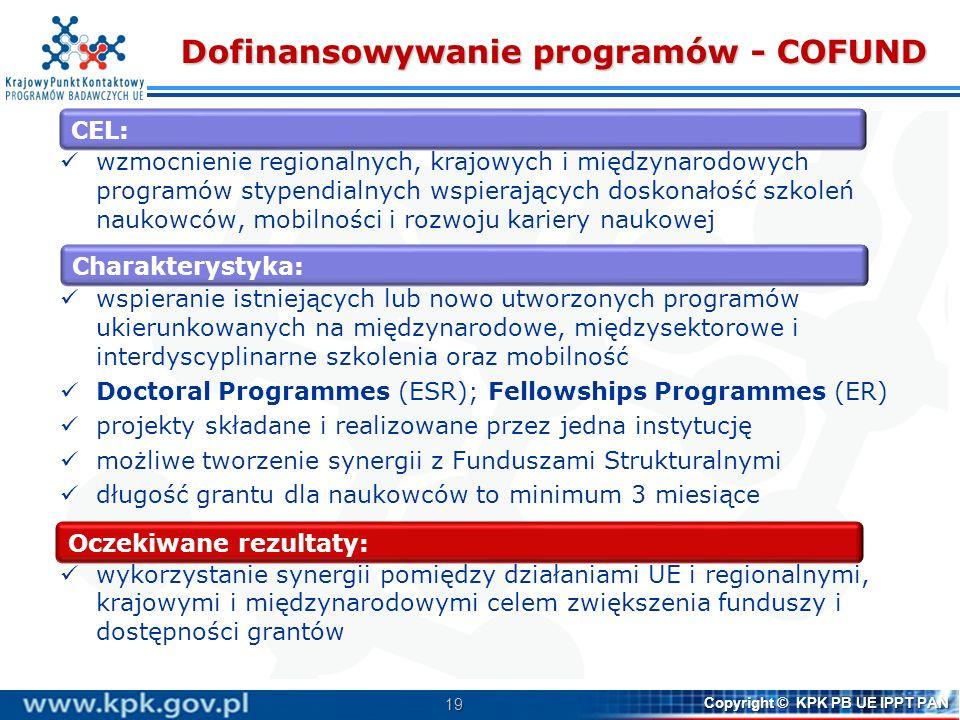 Dofinansowywanie programów - COFUND