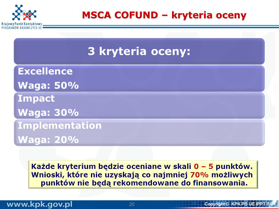 MSCA COFUND – kryteria oceny