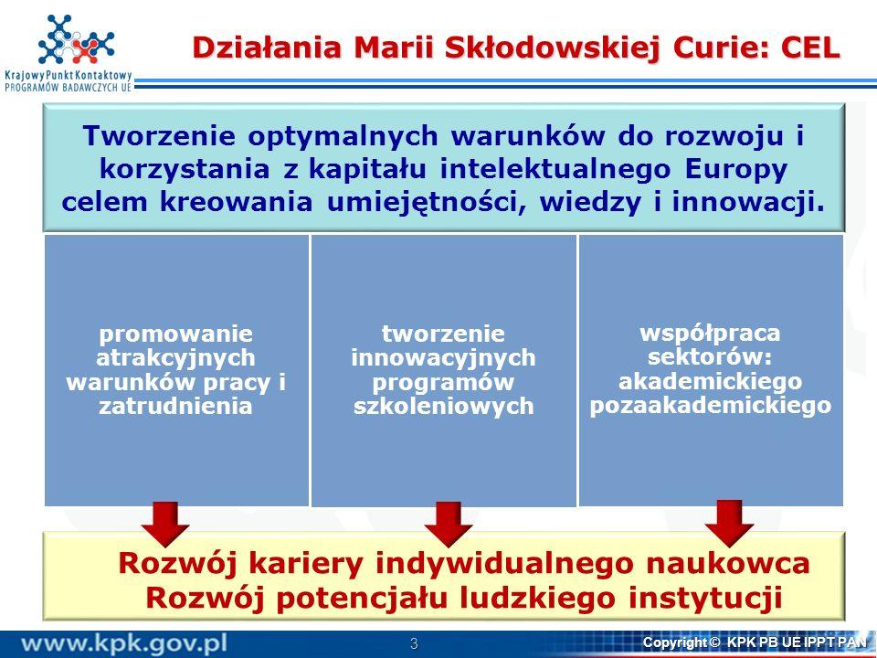 Działania Marii Skłodowskiej Curie: CEL