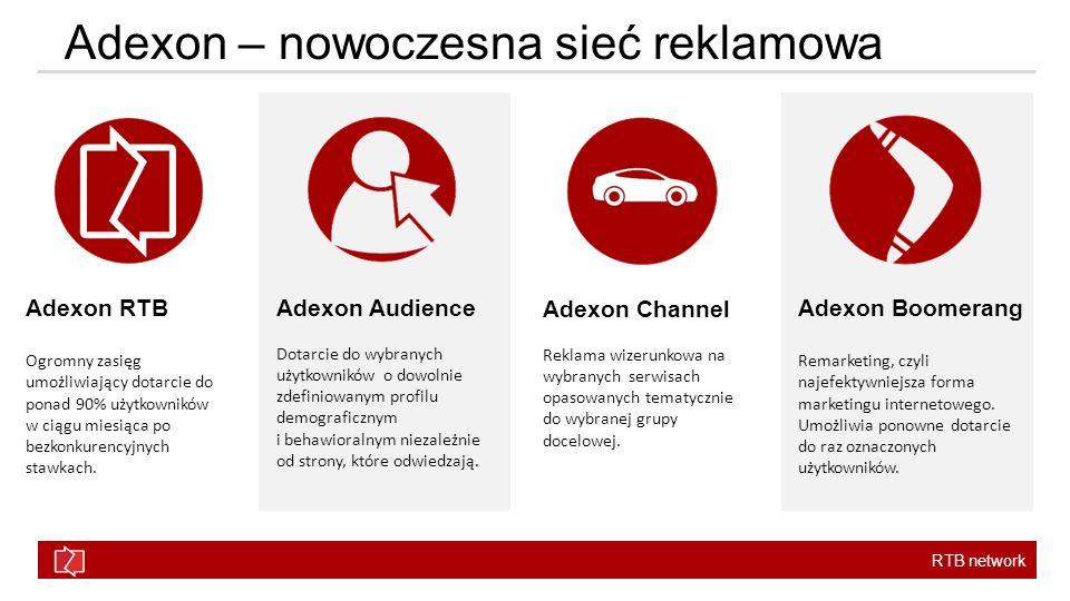 Adexon – nowoczesna sieć reklamowa