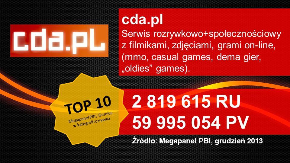 """cda.pl Serwis rozrywkowo+społecznościowy z filmikami, zdjęciami, grami on-line, (mmo, casual games, dema gier, """"oldies games)."""