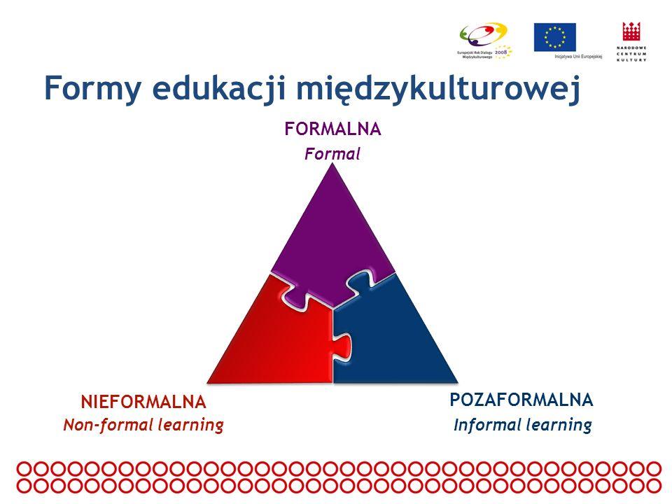 Formy edukacji międzykulturowej