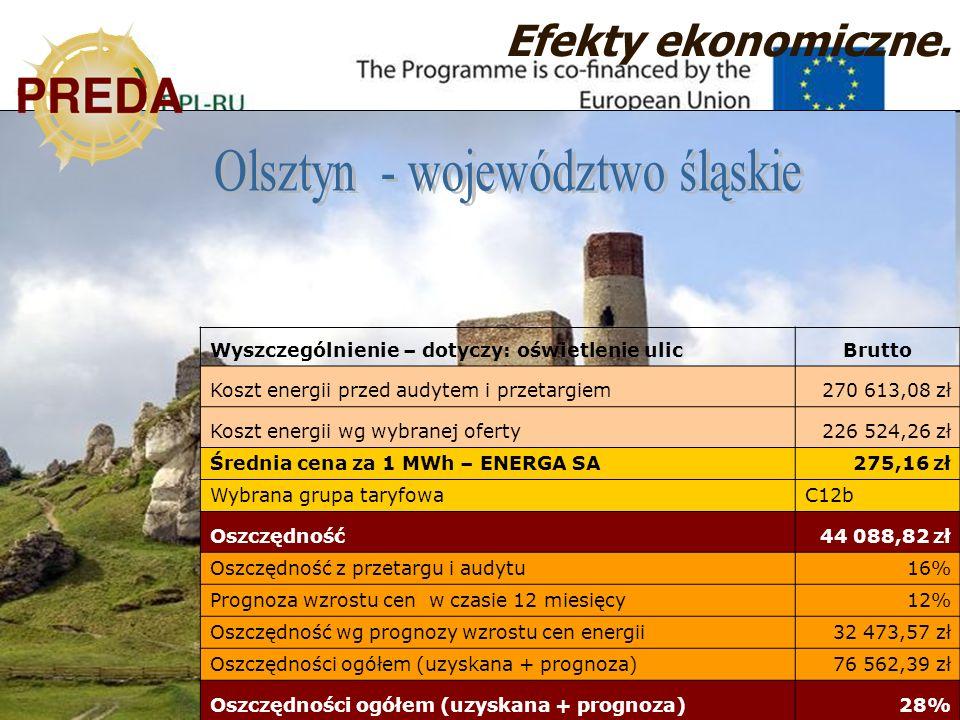Olsztyn - województwo śląskie