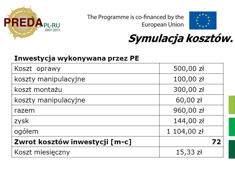 Symulacja kosztów. Inwestycja wykonywana przez PE Koszt oprawy