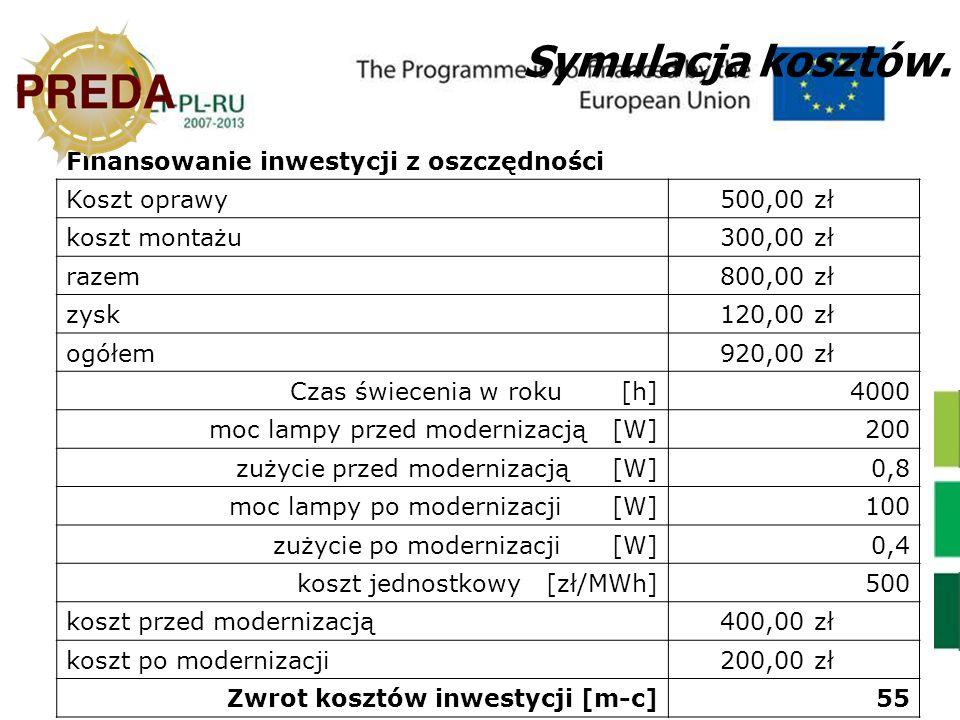 Symulacja kosztów. Finansowanie inwestycji z oszczędności Koszt oprawy
