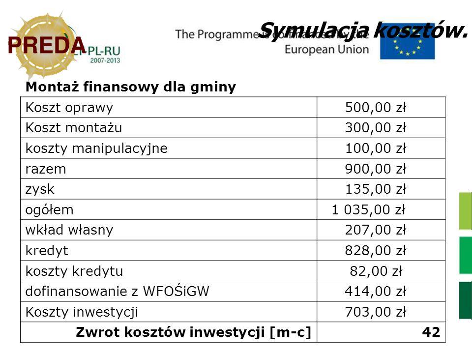 Symulacja kosztów. Montaż finansowy dla gminy Koszt oprawy 500,00 zł