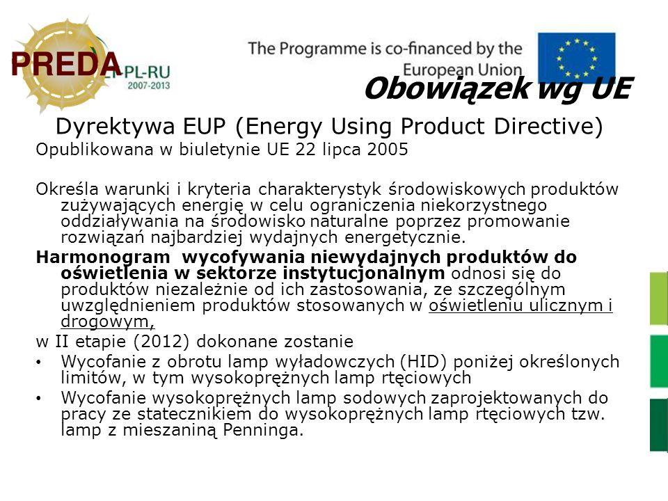 Dyrektywa EUP (Energy Using Product Directive)