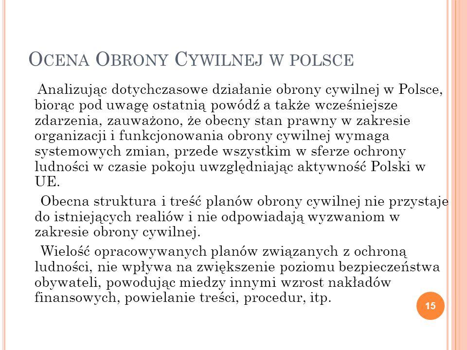 Ocena Obrony Cywilnej w polsce