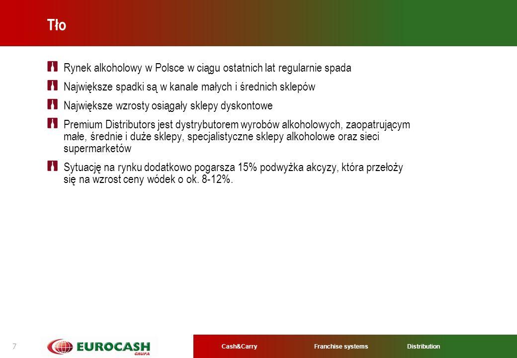 Tło Rynek alkoholowy w Polsce w ciągu ostatnich lat regularnie spada
