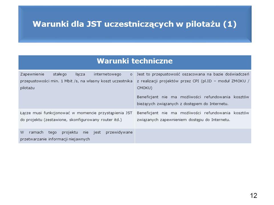 Warunki dla JST uczestniczących w pilotażu (1)