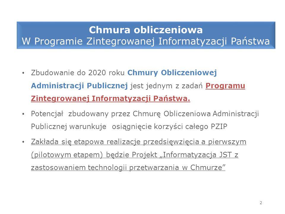 W Programie Zintegrowanej Informatyzacji Państwa