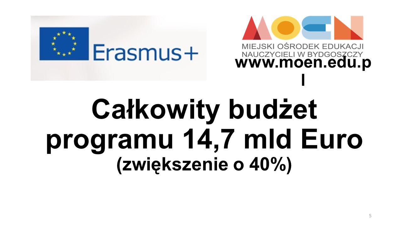 Całkowity budżet programu 14,7 mld Euro (zwiększenie o 40%)