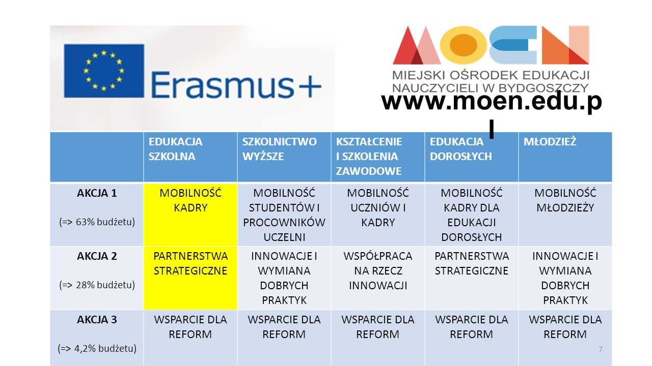 www.moen.edu.pl EDUKACJA SZKOLNA SZKOLNICTWO WYŻSZE