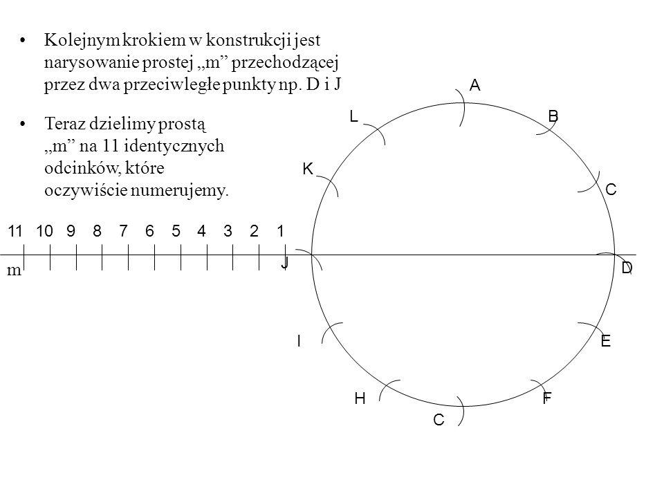 """Kolejnym krokiem w konstrukcji jest narysowanie prostej """"m przechodzącej przez dwa przeciwległe punkty np. D i J"""
