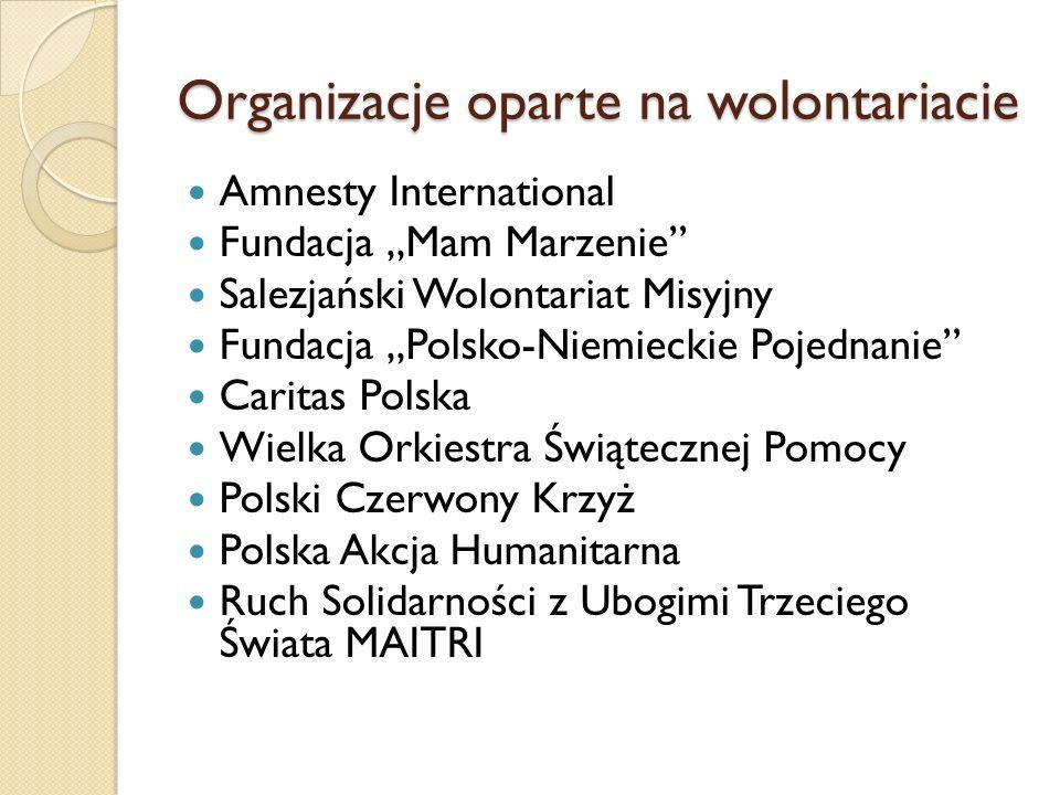 Organizacje oparte na wolontariacie