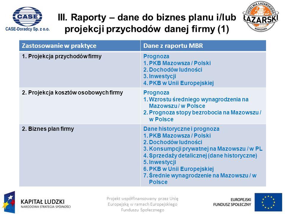 III. Raporty – dane do biznes planu i/lub projekcji przychodów danej firmy (1)