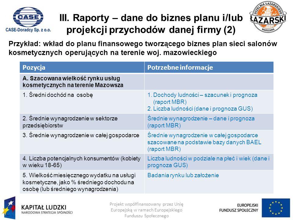 III. Raporty – dane do biznes planu i/lub projekcji przychodów danej firmy (2)