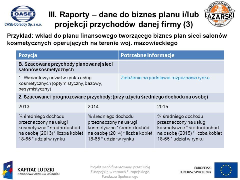 III. Raporty – dane do biznes planu i/lub projekcji przychodów danej firmy (3)