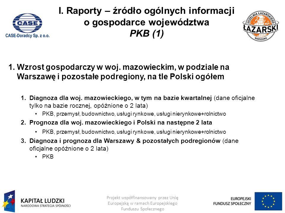 I. Raporty – źródło ogólnych informacji o gospodarce województwa PKB (1)