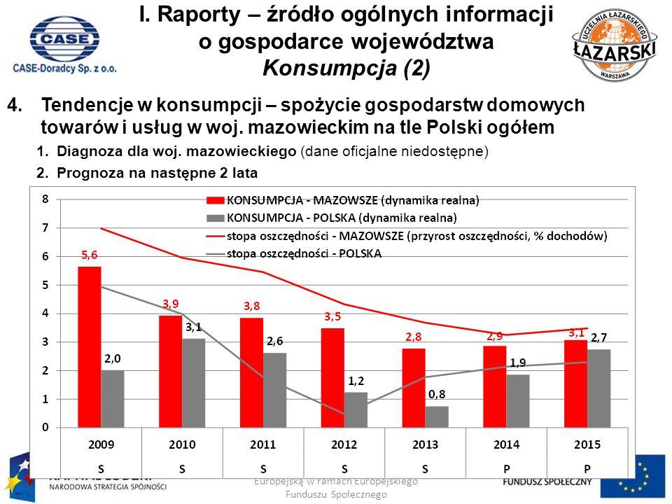 I. Raporty – źródło ogólnych informacji o gospodarce województwa Konsumpcja (2)