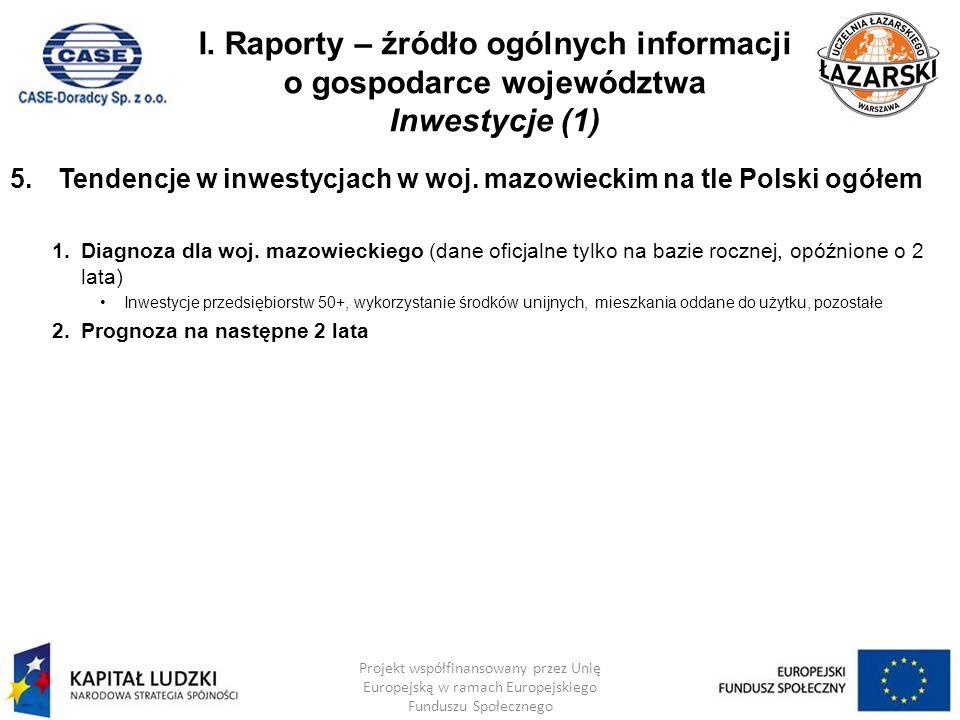 I. Raporty – źródło ogólnych informacji o gospodarce województwa Inwestycje (1)