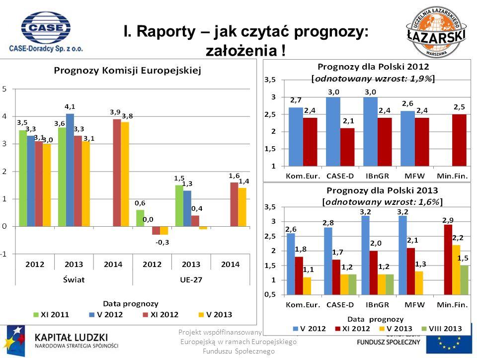I. Raporty – jak czytać prognozy: założenia !