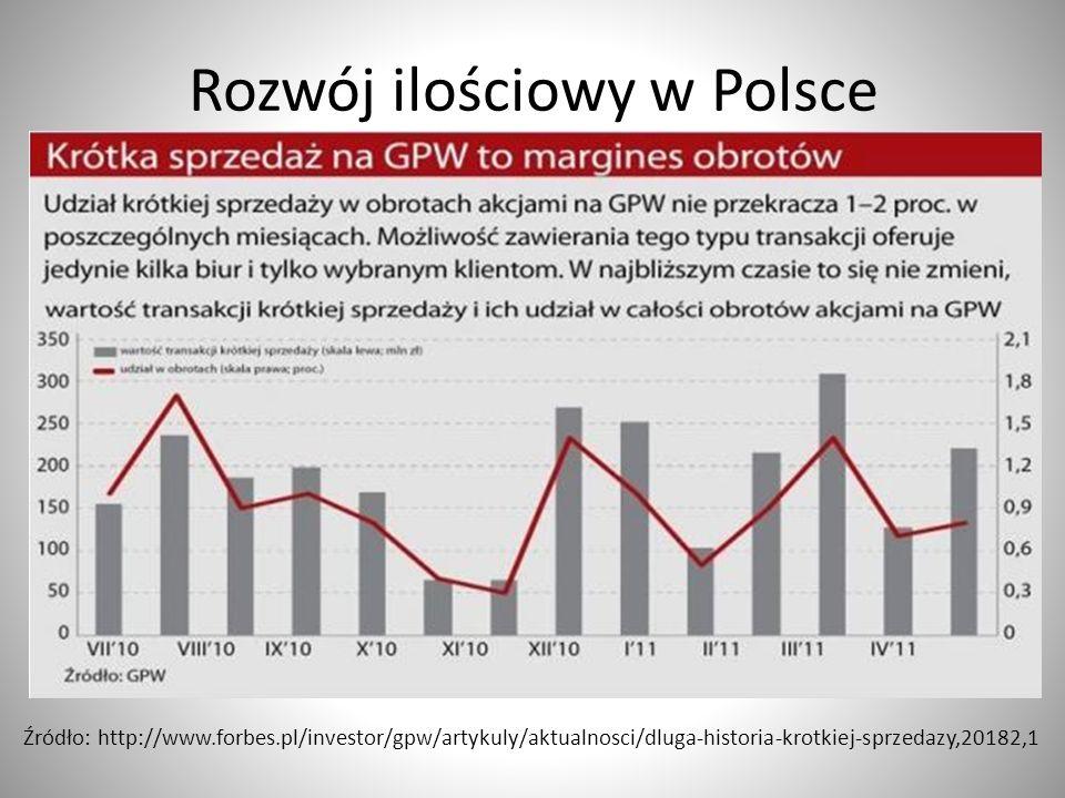 Rozwój ilościowy w Polsce