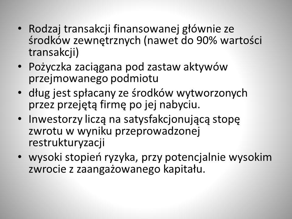Pożyczka zaciągana pod zastaw aktywów przejmowanego podmiotu