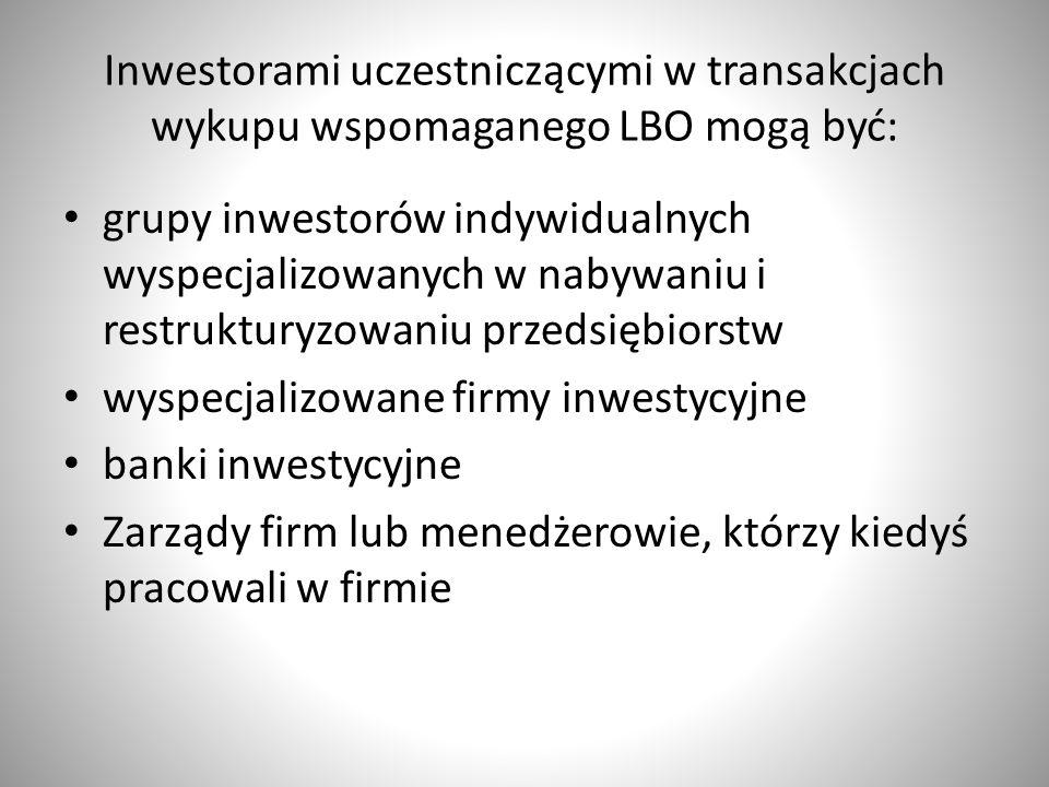 wyspecjalizowane firmy inwestycyjne banki inwestycyjne