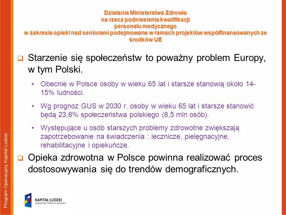 Starzenie się społeczeństw to poważny problem Europy, w tym Polski.