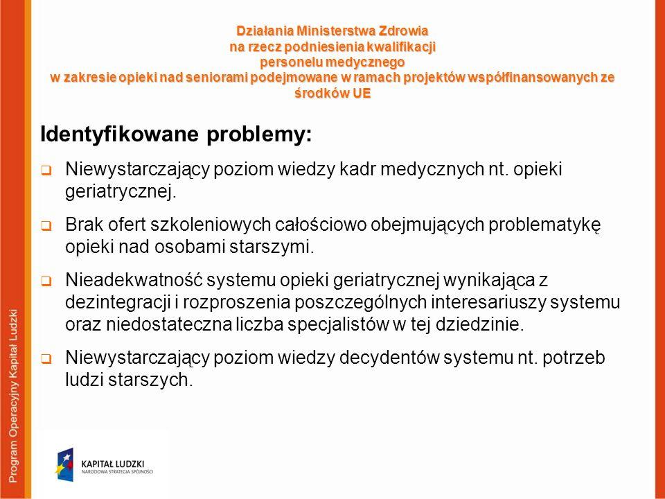 Identyfikowane problemy: