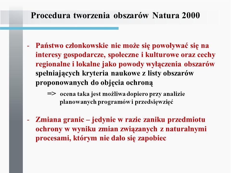 Procedura tworzenia obszarów Natura 2000