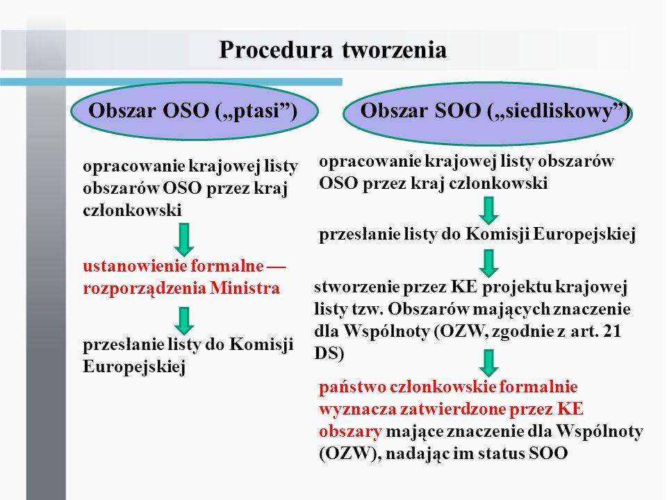 """Procedura tworzenia Obszar OSO (""""ptasi ) Obszar SOO (""""siedliskowy )"""
