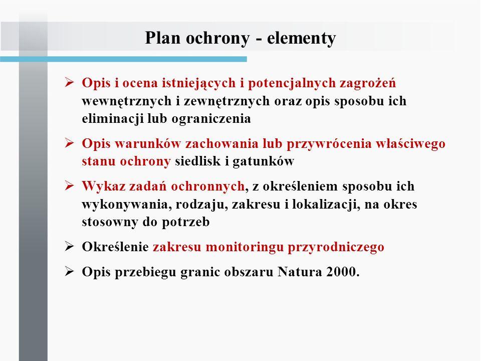 Plan ochrony - elementy