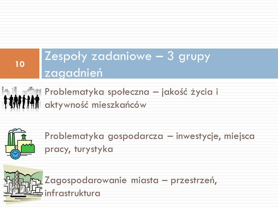 Zespoły zadaniowe – 3 grupy zagadnień