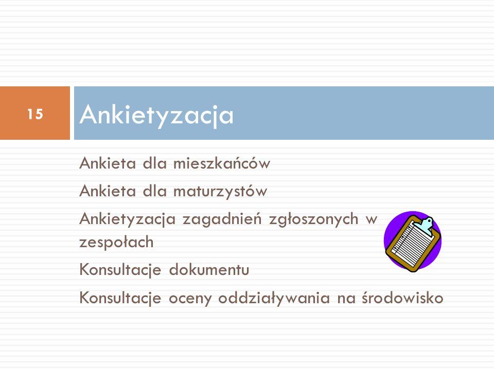 Ankietyzacja Ankieta dla mieszkańców Ankieta dla maturzystów