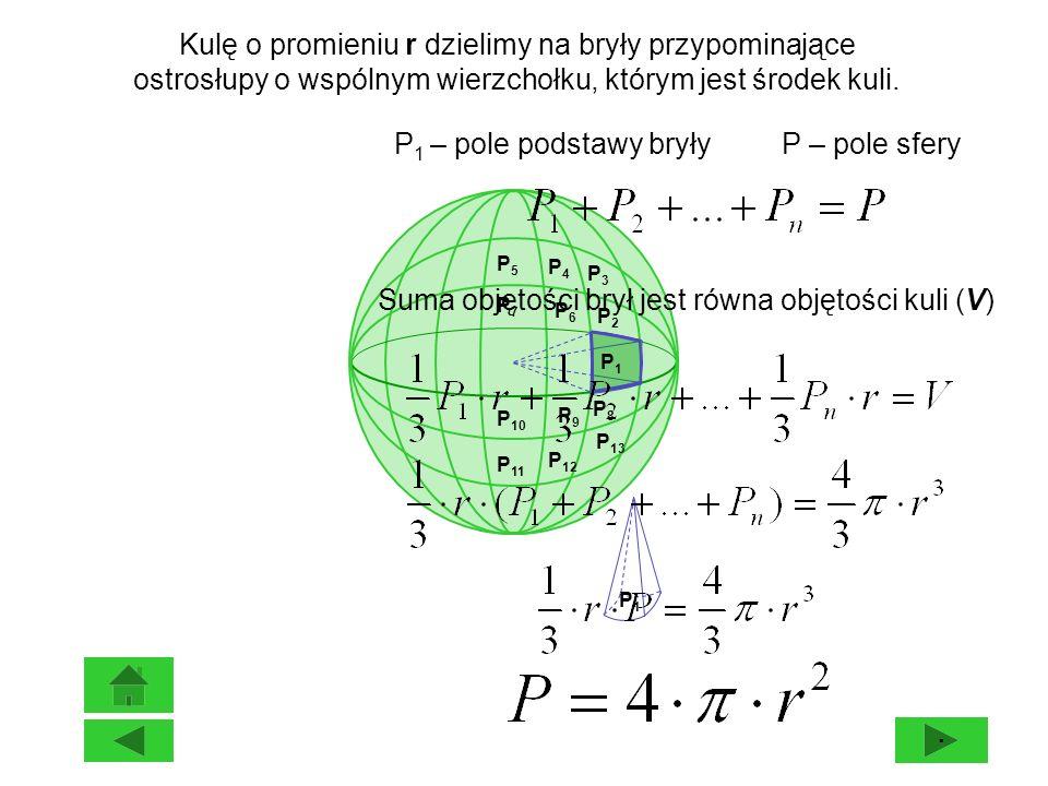 P1 – pole podstawy bryły P – pole sfery