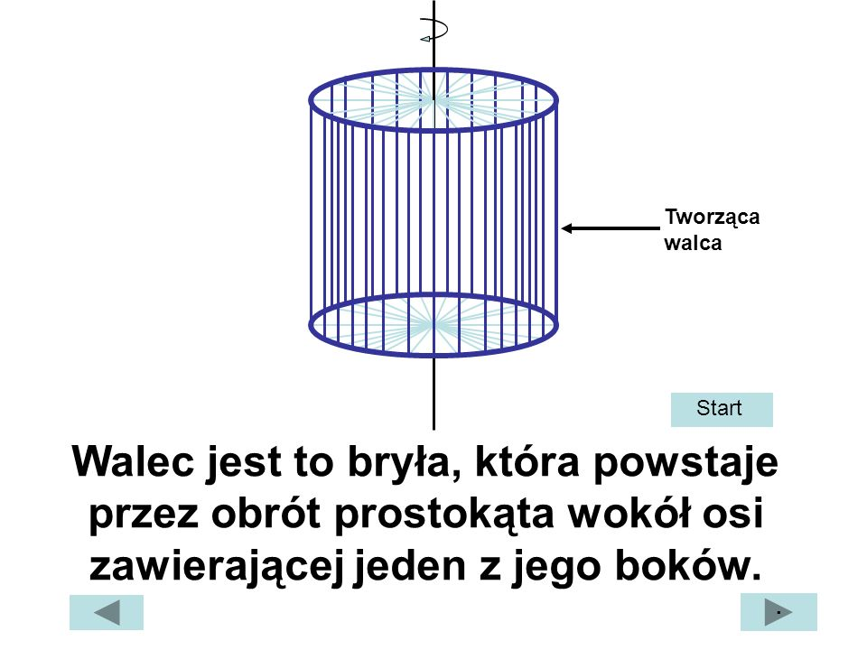 Tworząca walcaStart. Walec jest to bryła, która powstaje przez obrót prostokąta wokół osi zawierającej jeden z jego boków.