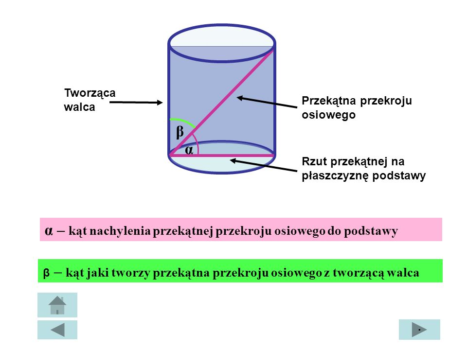 α – kąt nachylenia przekątnej przekroju osiowego do podstawy