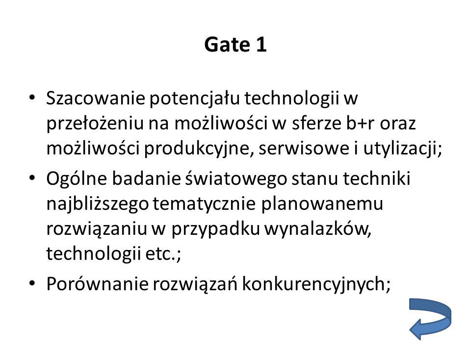 Gate 1 Szacowanie potencjału technologii w przełożeniu na możliwości w sferze b+r oraz możliwości produkcyjne, serwisowe i utylizacji;