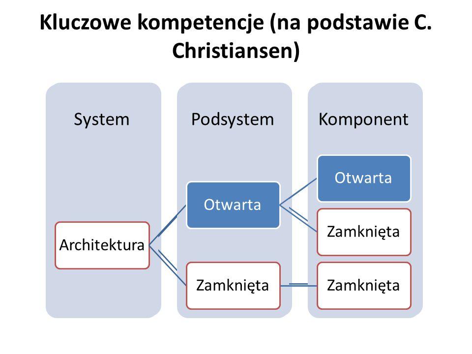 Kluczowe kompetencje (na podstawie C. Christiansen)