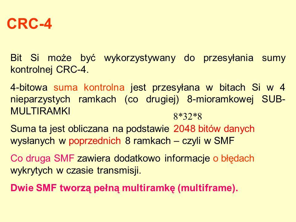 CRC-4 Bit Si może być wykorzystywany do przesyłania sumy kontrolnej CRC-4.